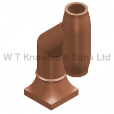 Popular Pot - Clay Chimney pots illustration